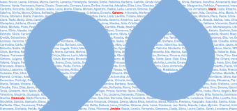 Assemblea 2017: 90 anni di ordinaria solidarietà (19-21 maggio, Milano)